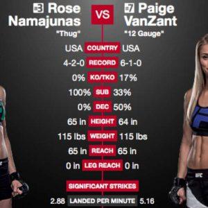 Намаджунас — ВанЗант UFC Fight Night 80: видео повтор главного и других боёв вечера в Лас-Вегасе
