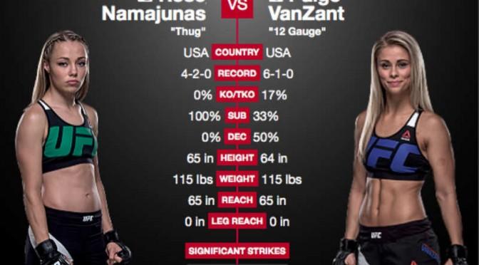 Namajunas vs. VanZant