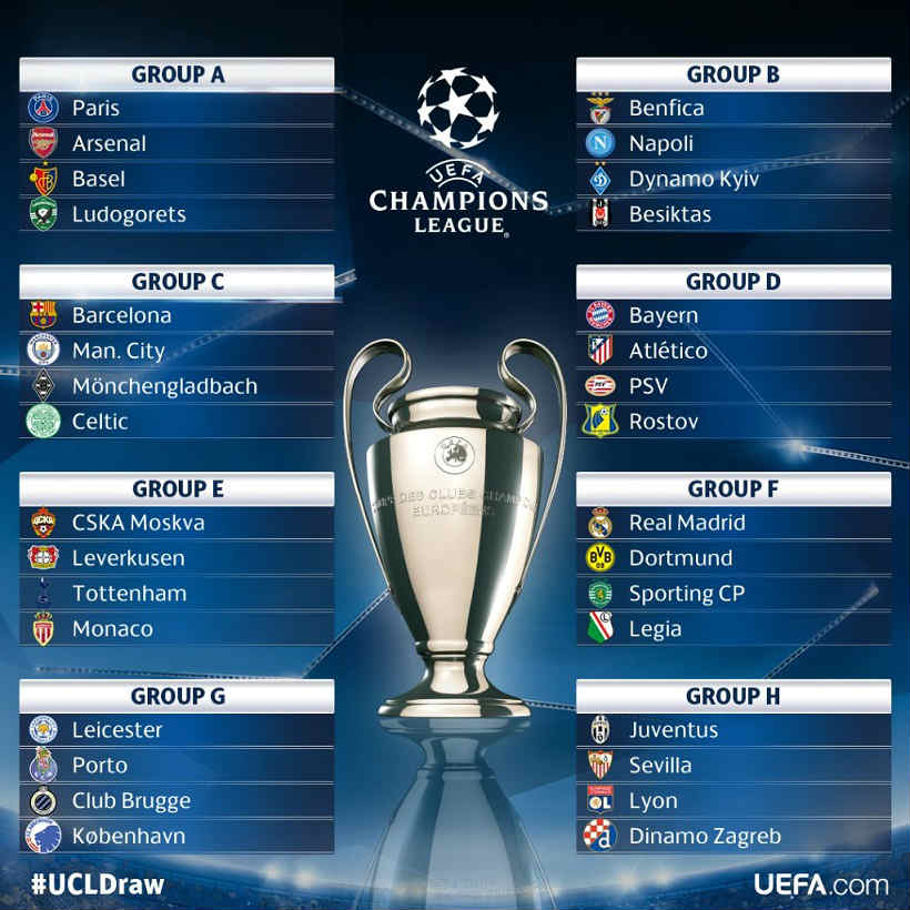 UEFA-Champions-League-2016-2017-groups