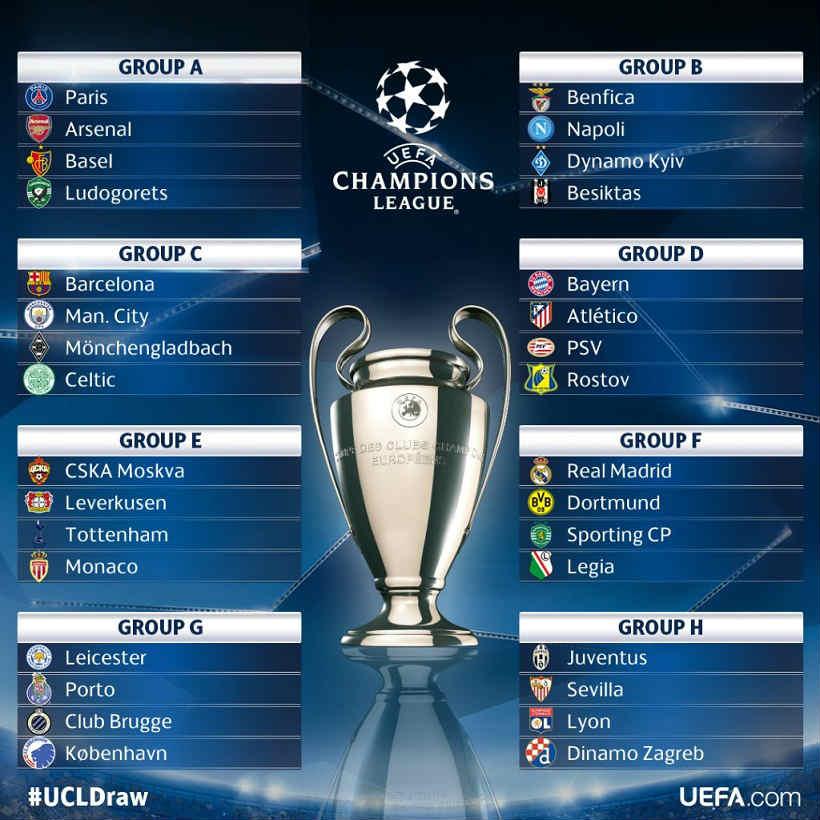 UEFA-Champions-League-2016-2017-groups