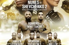 UFC 213: результаты, кард, участники, информация, видео