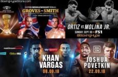 Главные поединки в боксе в сентябре 2018