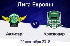 Прямая трансляция футбольного матча Акхисар Беледиеспор — Краснодар. ЛЕ.