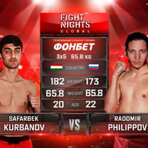 Видео боя Эмомали Курбанов – Радомир Филиппов Fight Nights Global 92
