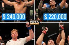 Гонорары и бонусы участников турнира UFC Fight Night 152: Рафаэль Дос Аньос – Кевин Ли