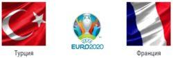 Прямая трансляция Турция - Франция. Квалификация Чемпионата Европы. 08.06.19