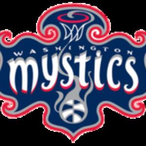 Прямая трансляция Вашингтон Мистикс — Атланта Дрим. WNBA. 21.07.19