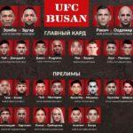 Зарплаты участников турнира UFC Fight Night 165