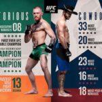Прямой эфир UFC 246: Конор МакГрегор – Дональд «Ковбой» Серроне. Смотреть онлайн